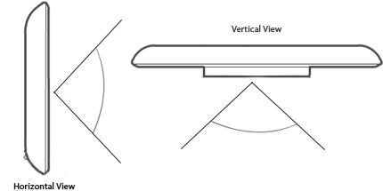 LCD film vertical and horizontal viewing angle